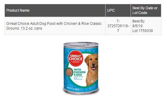Health Canned Dog Food Recall